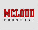 McLoud High School Redskins JERZEES Women s Dri-Power Sport T-Shirt 945813edf
