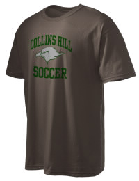 Collins Hill High School Soccer
