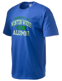 Winton Woods High School Alumni