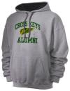 Cross Keys High School