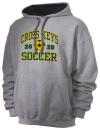 Cross Keys High SchoolSoccer