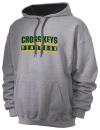 Cross Keys High SchoolYearbook