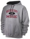 Breckinridge County High SchoolMusic