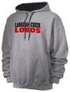 Langham Creek High SchoolFuture Business Leaders Of America
