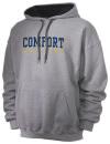 Comfort High School