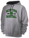 Mcintosh High SchoolBasketball