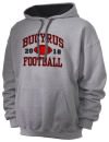 Bucyrus High SchoolFootball
