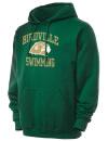 Birdville High SchoolSwimming