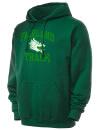 Fairland High SchoolTrack
