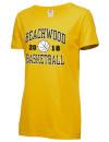 Beachwood High SchoolBasketball