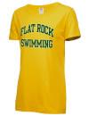 Flat Rock High SchoolSwimming