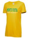 Monte Vista High SchoolCross Country