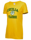 Cecilia High SchoolYearbook