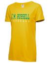 C M Russell High SchoolBaseball