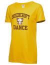 Beechcroft High SchoolDance