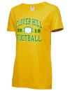 Clover Hill High SchoolFootball
