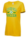 Clover Hill High SchoolSoccer