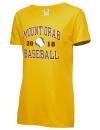 Western Brown High SchoolBaseball