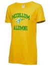 Mccollum High School
