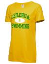 Leilehua High SchoolSwimming
