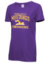 Marble Falls High SchoolSwimming