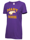 Mart High SchoolSwimming