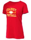 Chadsey High SchoolFootball