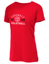 Luverne High SchoolVolleyball