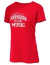 Parkersburg High SchoolMusic