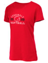 Conway Springs High SchoolSoftball