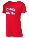 Jeb Stuart High SchoolDrama