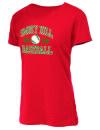 Smoky Hill High SchoolBaseball