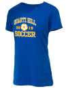 Quartz Hill High SchoolSoccer