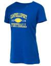 Campbellsport High SchoolFootball
