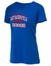 East Bakersfield High SchoolSwimming