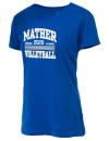 Mather High SchoolVolleyball