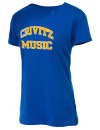 Crivitz High SchoolMusic