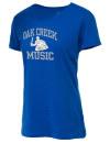 Oak Creek High SchoolMusic