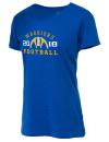 Bledsoe County High SchoolFootball