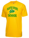 Manitou Springs High SchoolSwimming