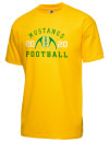 Manitou Springs High SchoolFootball