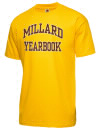 Millard High SchoolYearbook