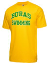 Buras High SchoolSwimming