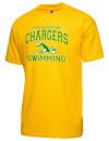 Ayden Grifton High SchoolSwimming