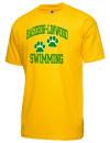 Basehor Linwood High SchoolSwimming