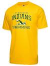 Kewaskum High SchoolSwimming