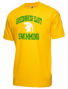 Greenbrier East High SchoolSwimming