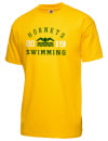 Brown County High SchoolSwimming