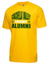 Coachella Valley High SchoolAlumni