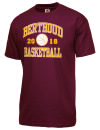 Berthoud High SchoolBasketball